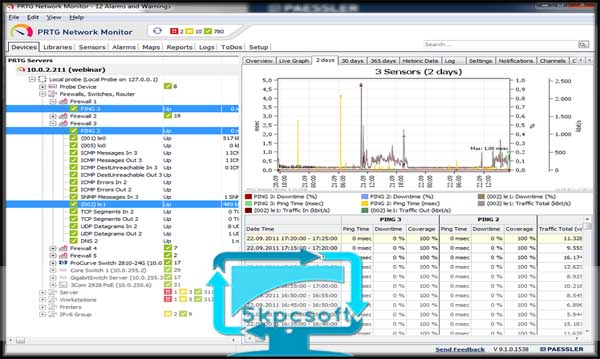 Windows Network Monitor : Paessler prtg network monitor v free download